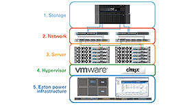 Power solutions for EMC VSPEX